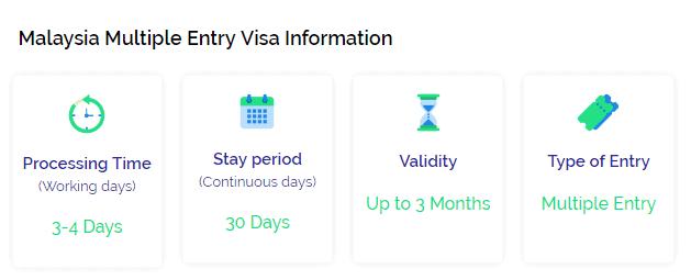 Malaysia multiple enrty visa