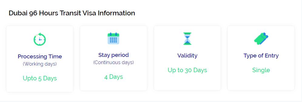 Dubai 96 hours transit visa