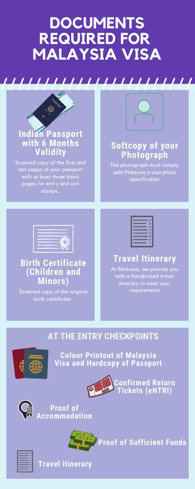 Malaysia visa documents checklist