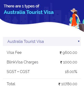 visa fee australia