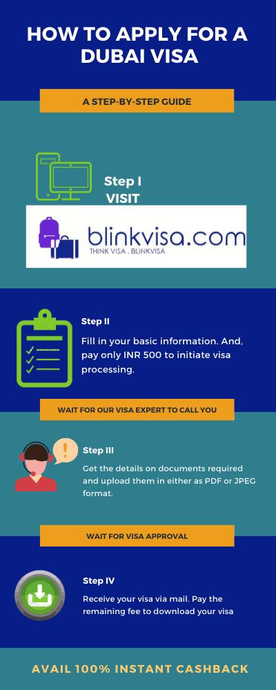 Apply Dubai visa online