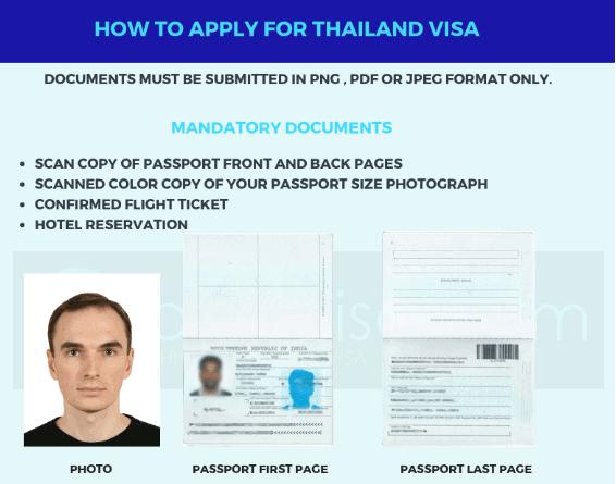 Thailand visa details