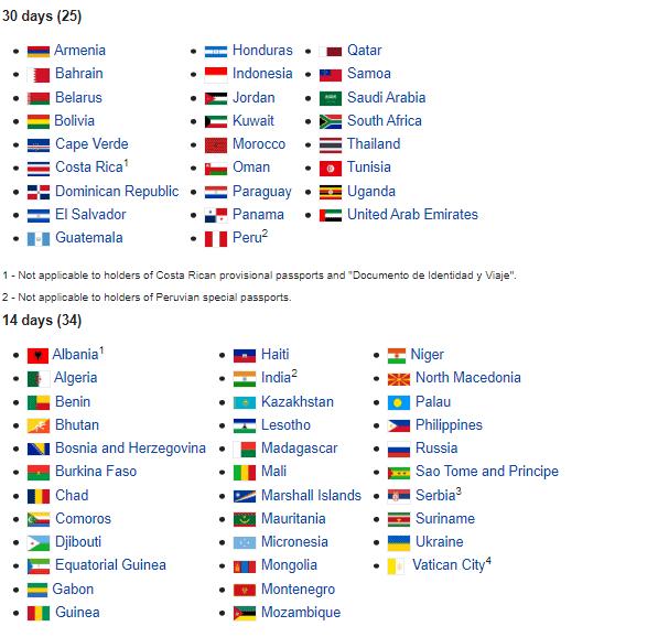 Hongkong visa-free countries 2