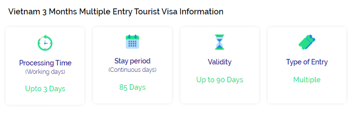 Vietnam multiple entry 3 months info