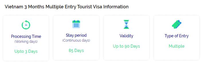 Vietnam multiple entry 3 months info