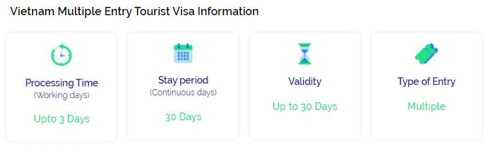 Vietnam multiple entry visa info