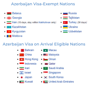 Azerbaijan Visa on Arrival Eligible Nations