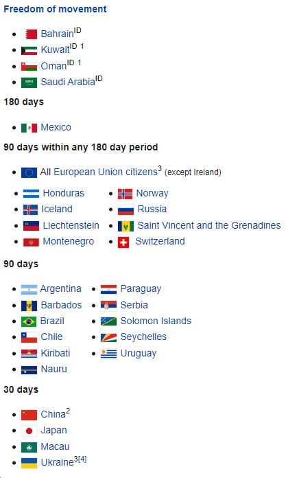 Dubai visa exempt nations
