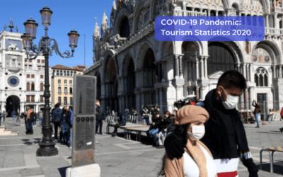 WHO Update on Coronavirus Pandemic: Should I Cancel my Trip to Europe?
