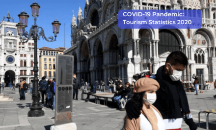 WHO Update on Coronavirus Pandemic: Should I Cancel my Trip to Europe?