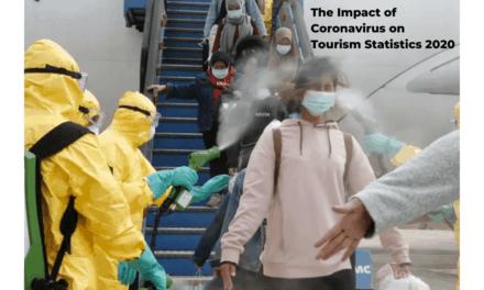 The Impact of Coronavirus on Tourism Statistics 2020