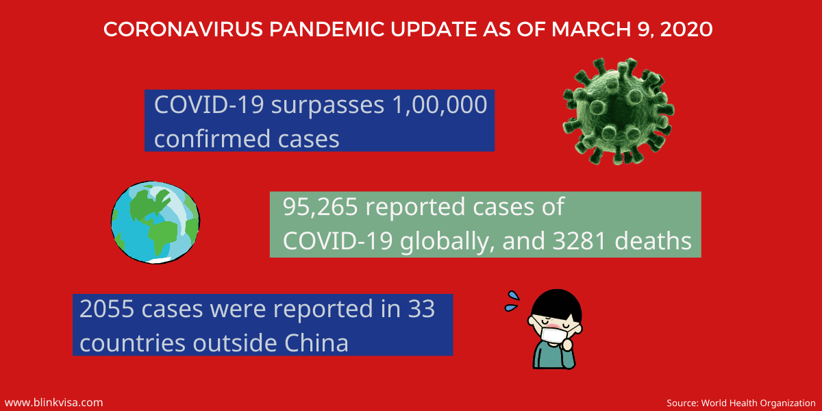Coronavirus WHO Update March 2020