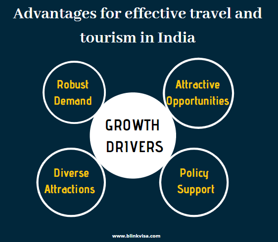 Advantage for effecttive travel in India