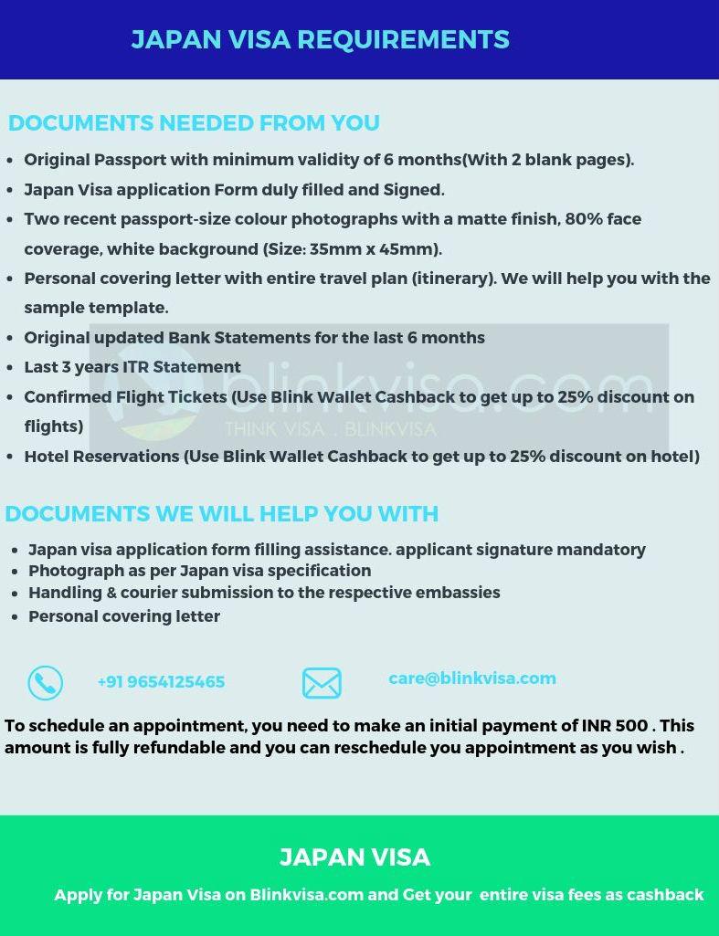 Apply For Japan Tourist Visa Japan Visa For Indians With 100 Cashback Blinkvisa